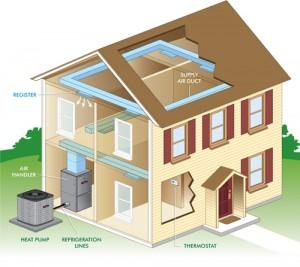 Energetiškai naudingas būstas